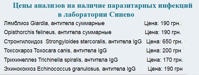 Цены анализов на наличие паразитарных инфекций Синево