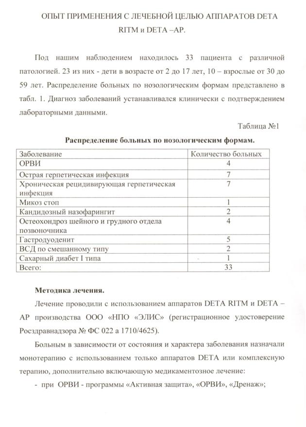 Опыт применения с лечебной целью аппаратов DETA-Ritm и DETA-AP Астраханская медицинская академия