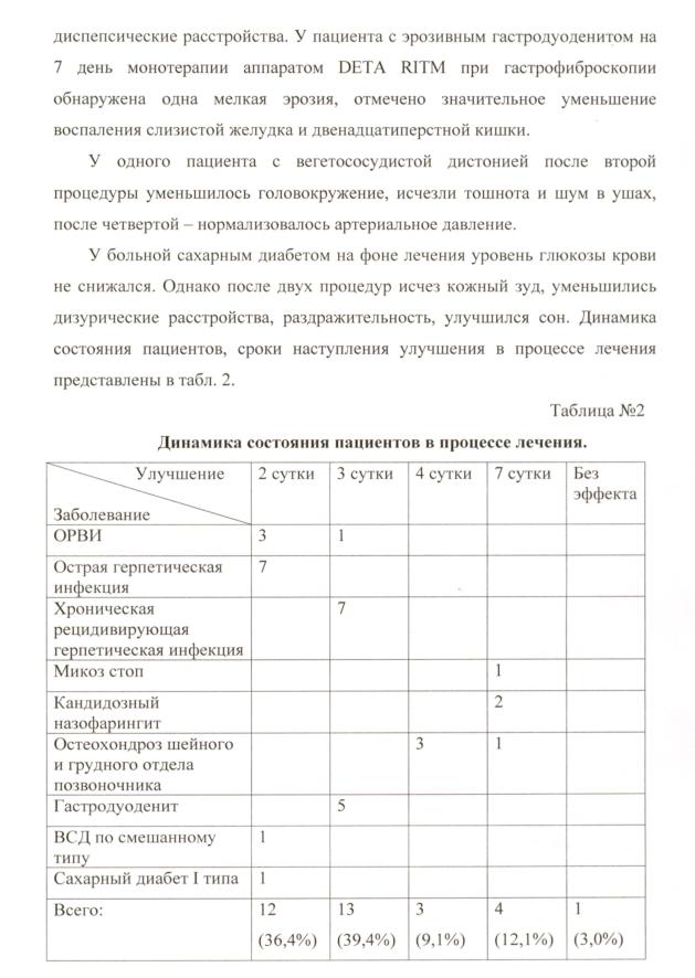 стр.3 Опыт применения с лечебной целью аппаратов DETA-Ritm и DETA-AP Астраханская медицинская академия