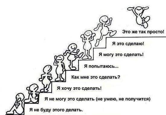Лестница здоровья, счастья и жизни.