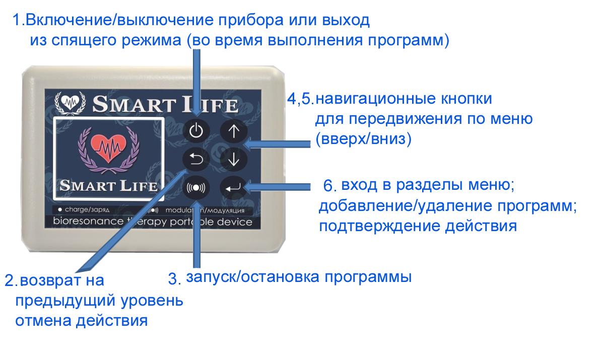 Первые шаги в применении прибора Смарт Лайф