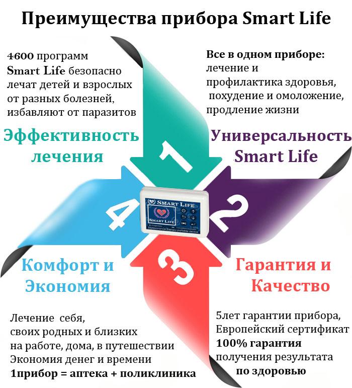 Преимущества прибора Smart Life